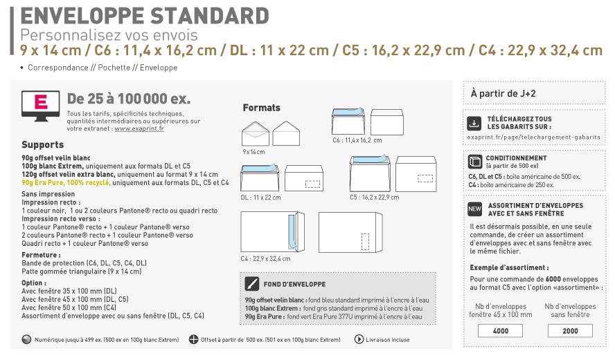 0c091883727b53 Impression enveloppes personnalisées formats C6, DL, C5, C4   Exaprint