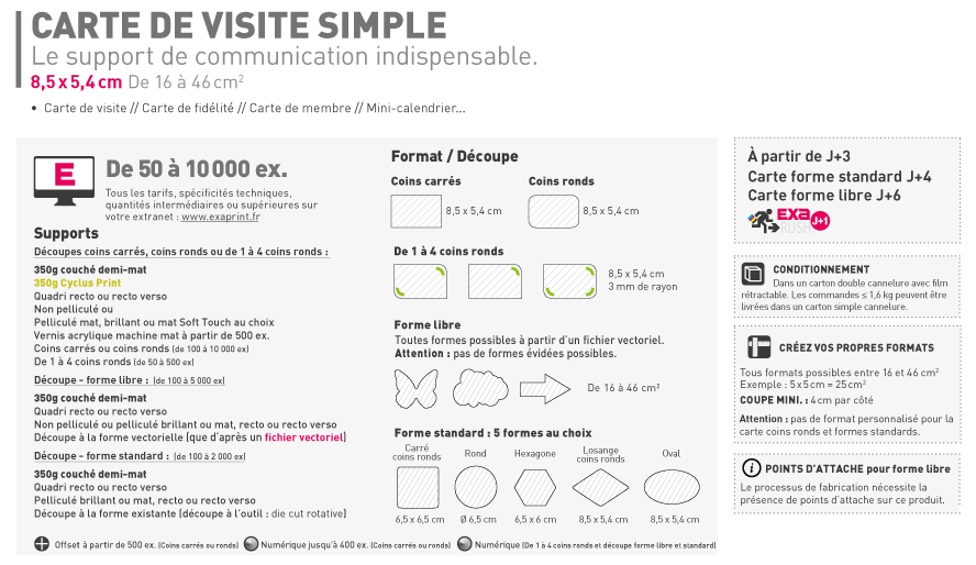 Informations Sur Le Produit Fr Carte Simple Commerciale