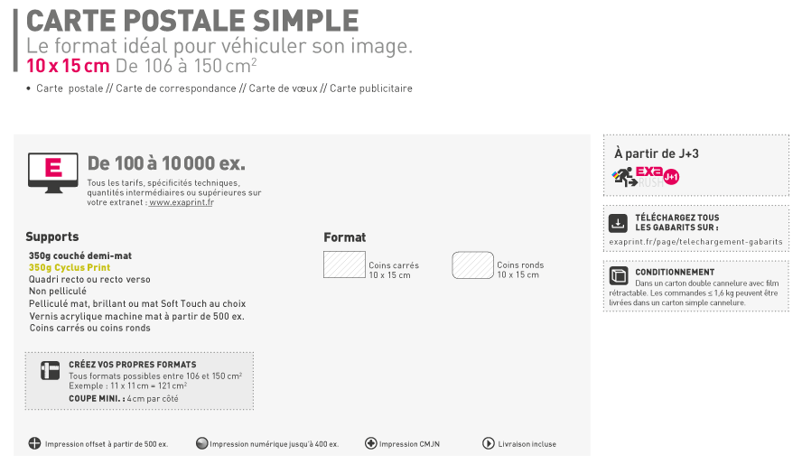 Carte Simple De Correspondance Fr