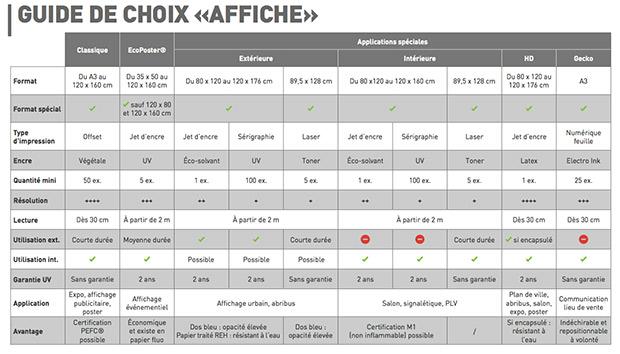 Guide de Choix AFFICHE